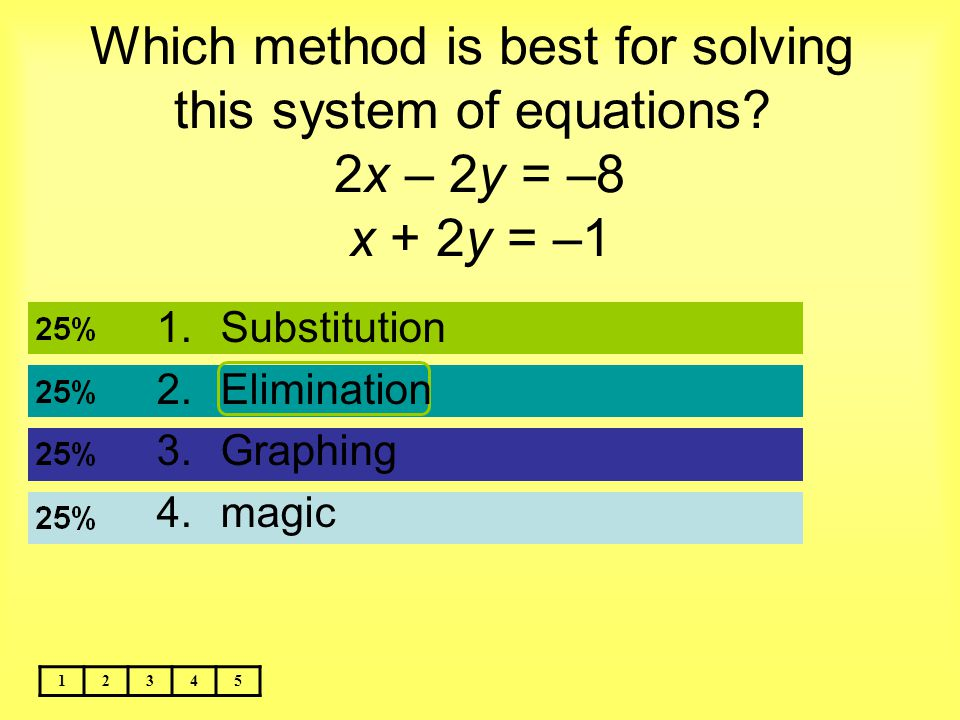 Which method is best for solving this system of equations