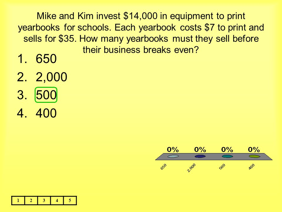 Mike and Kim invest $14,000 in equipment to print yearbooks for schools. Each yearbook costs $7 to print and sells for $35. How many yearbooks must they sell before their business breaks even