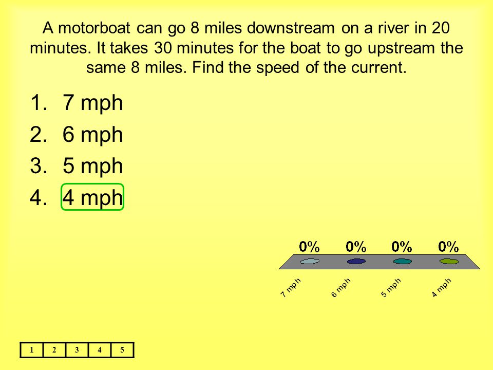 A motorboat can go 8 miles downstream on a river in 20 minutes