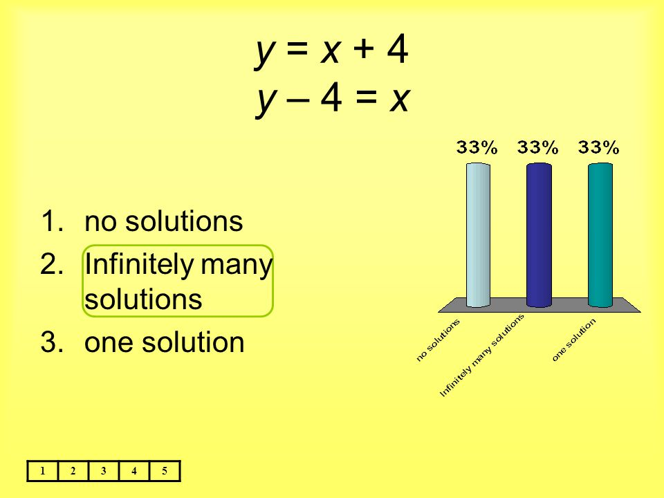 y = x + 4 y – 4 = x no solutions Infinitely many solutions