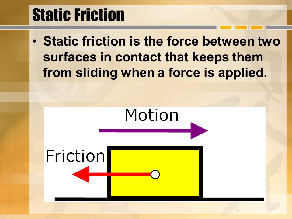 Static Friction Static friction is the force between two surfaces in contact that keeps them from sliding when a force is applied.