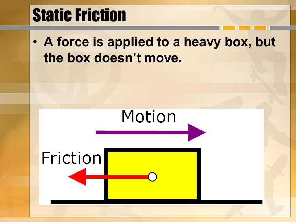 Static Friction A force is applied to a heavy box, but the box doesn't move.