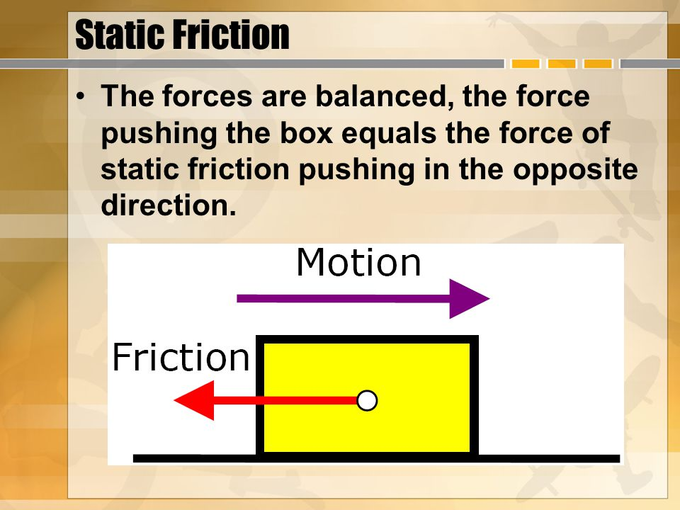 Static Friction The forces are balanced, the force pushing the box equals the force of static friction pushing in the opposite direction.