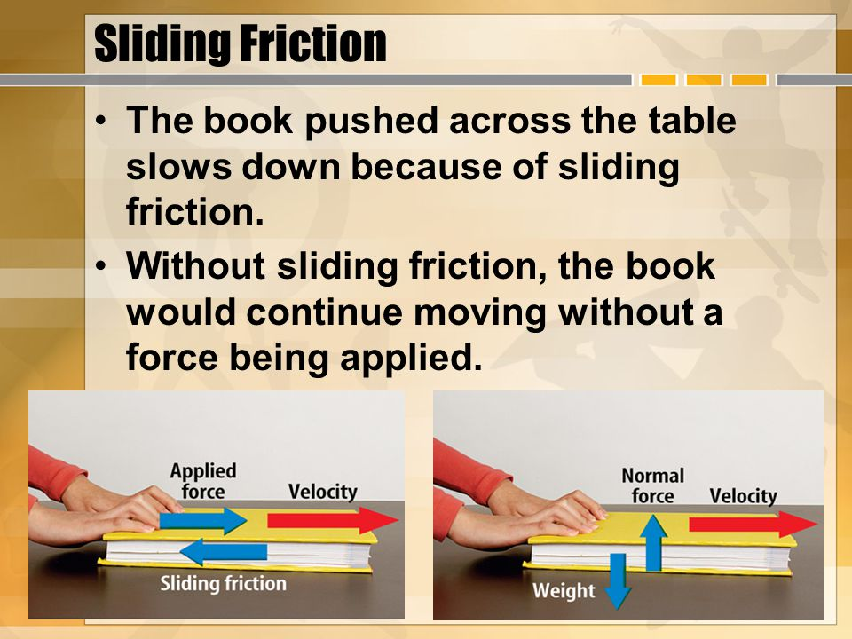 Sliding Friction The book pushed across the table slows down because of sliding friction.