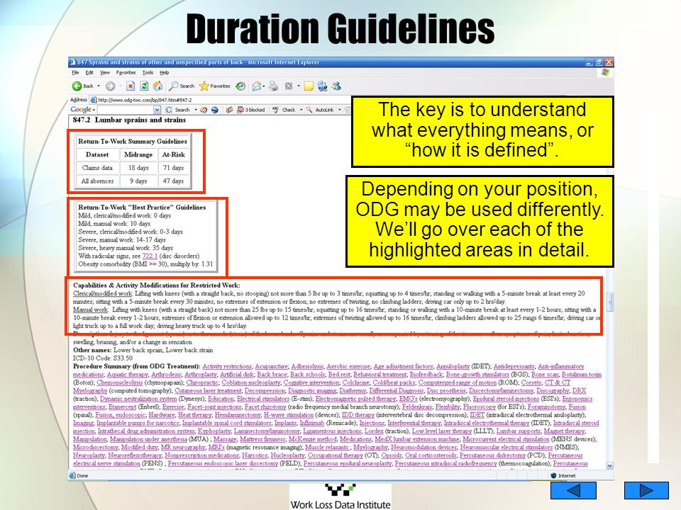 Duration Guidelines The key is to understand what everything means, or how it is defined .