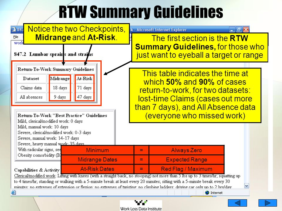 RTW Summary Guidelines