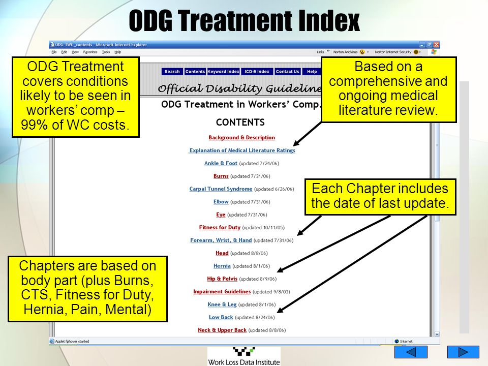 ODG Treatment Index ODG Treatment covers conditions likely to be seen in workers' comp – 99% of WC costs.