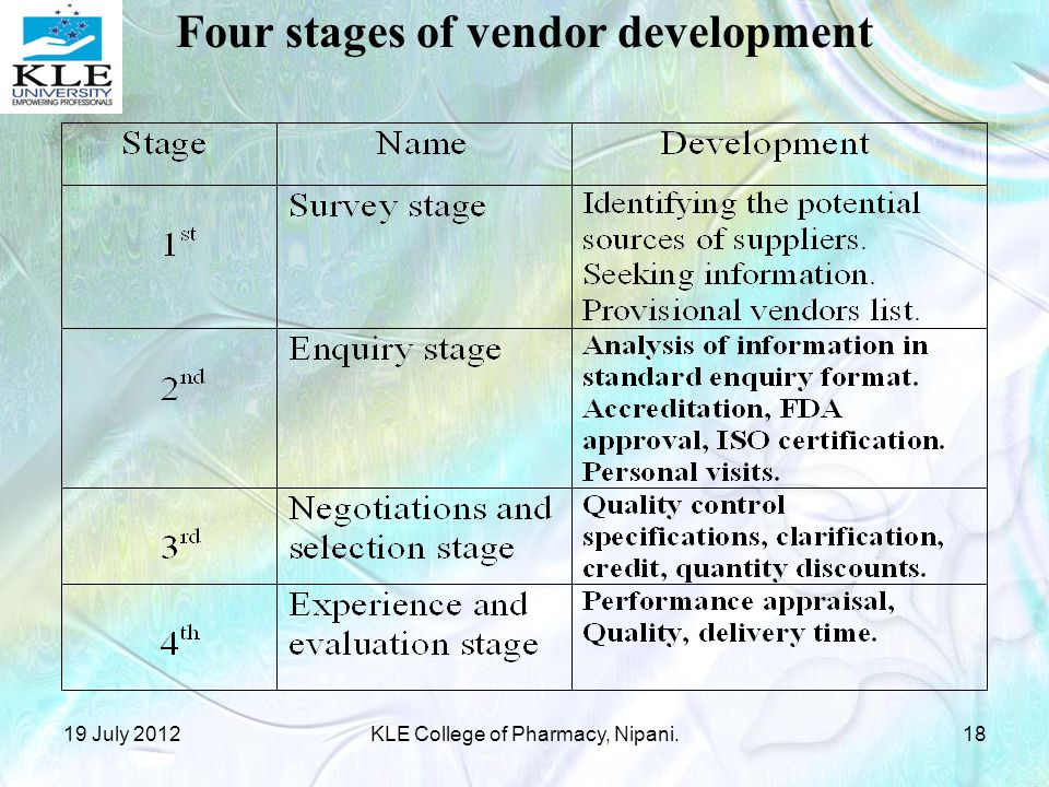 Four stages of vendor development