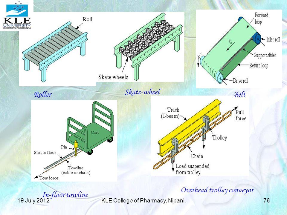 Overhead trolley conveyor In‑floor towline