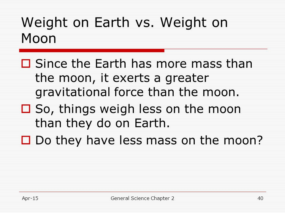 Weight on Earth vs. Weight on Moon