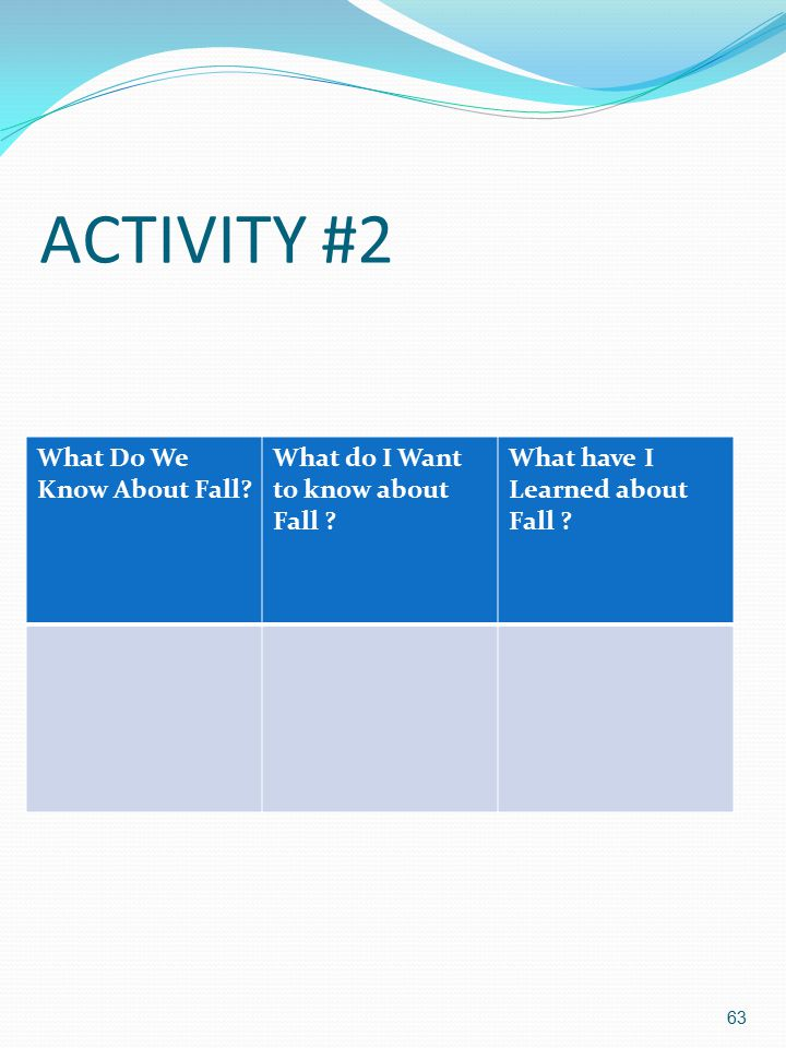 ACTIVITY #2 What Do We Know About Fall