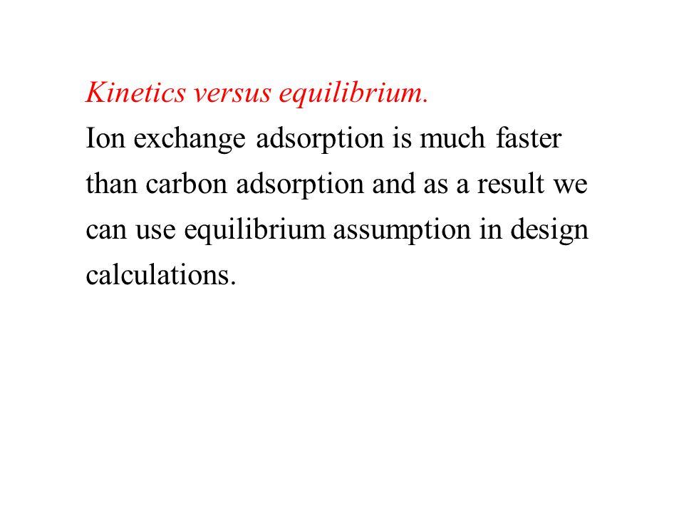 Kinetics versus equilibrium.