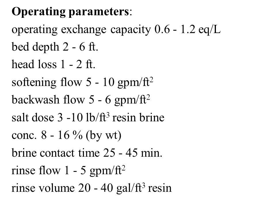 Operating parameters: