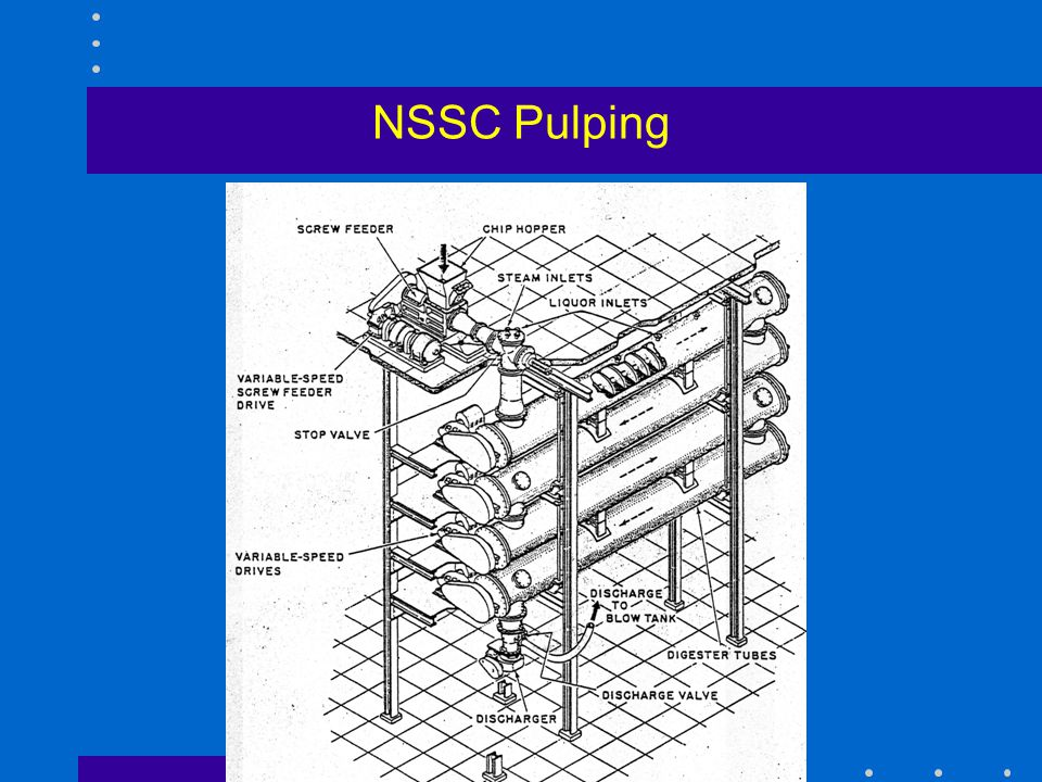 NSSC Pulping