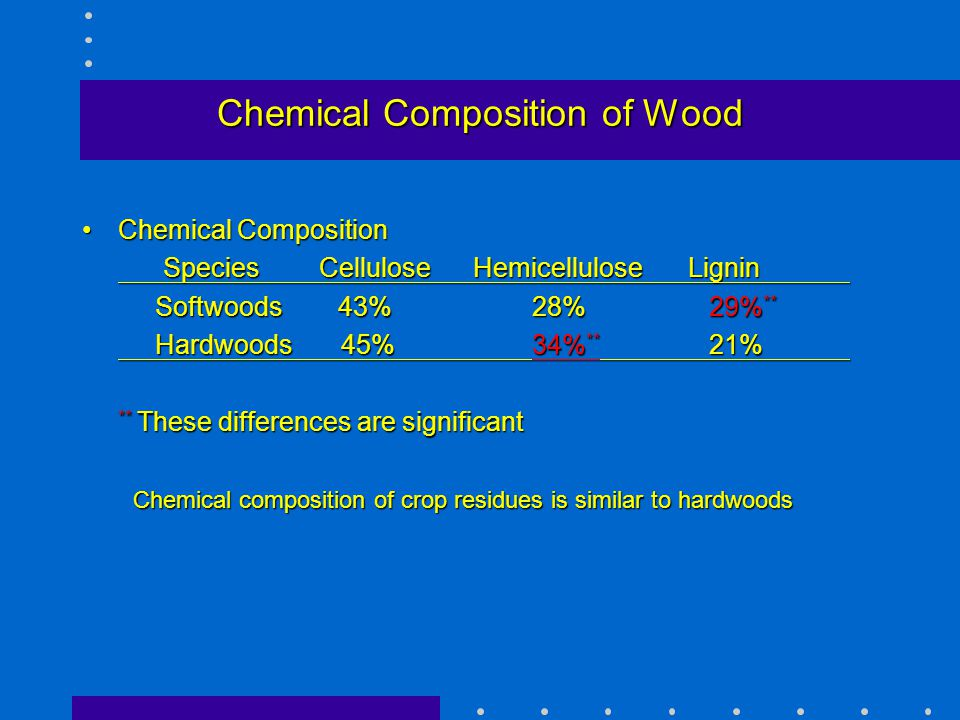 Chemical Composition of Wood