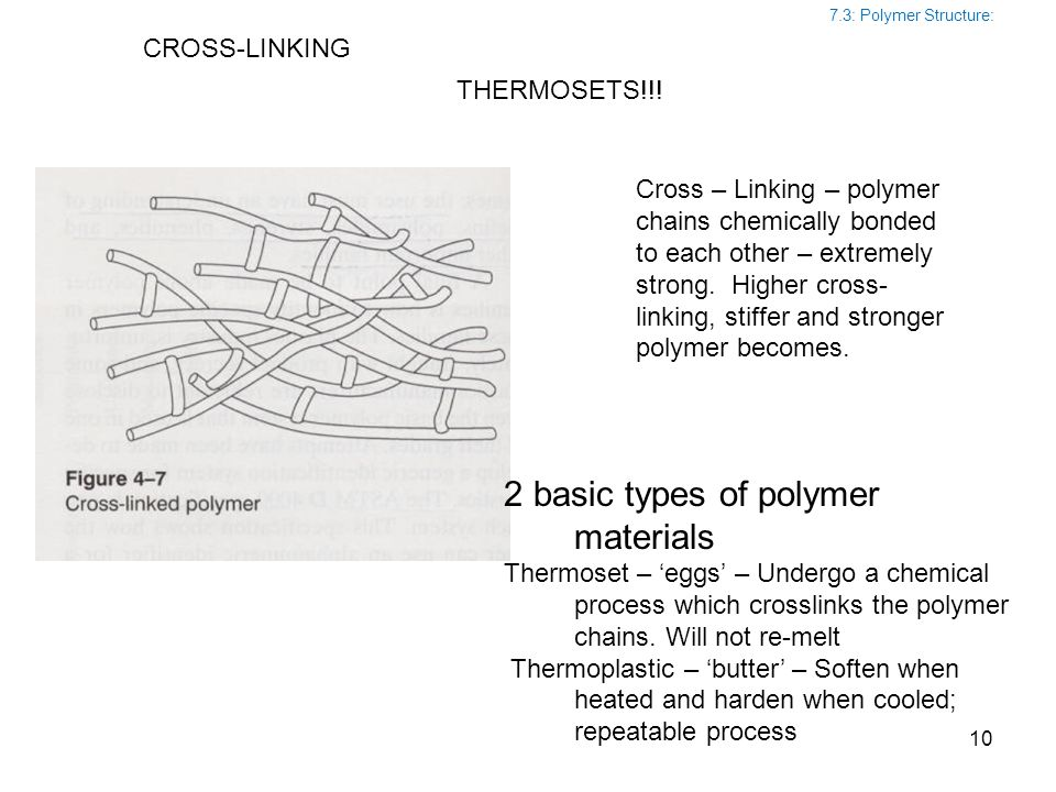2 basic types of polymer materials