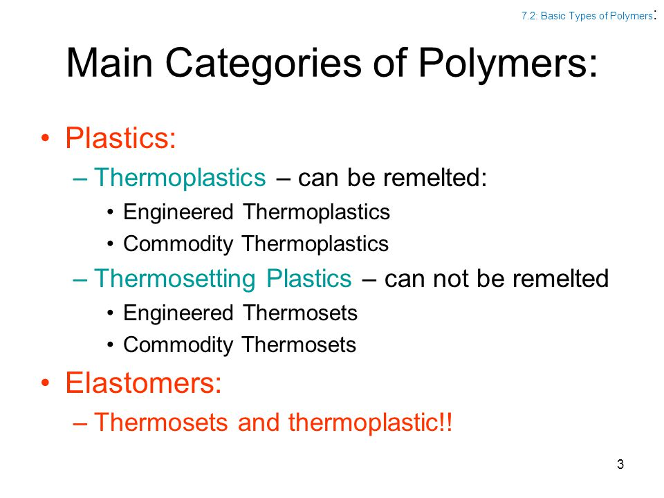Main Categories of Polymers: