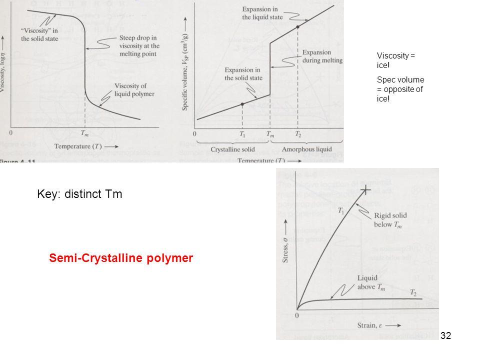 Semi-Crystalline polymer