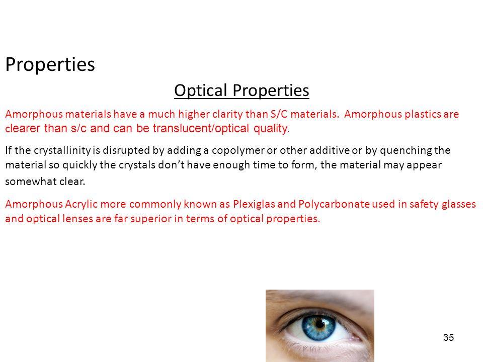 Properties Optical Properties
