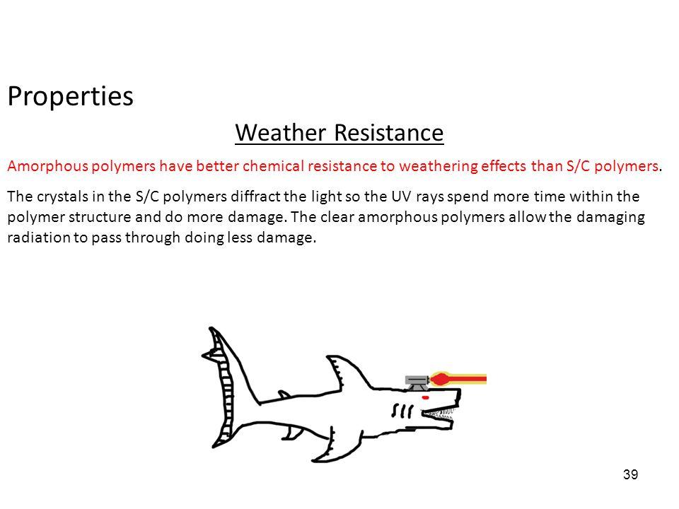 Properties Weather Resistance