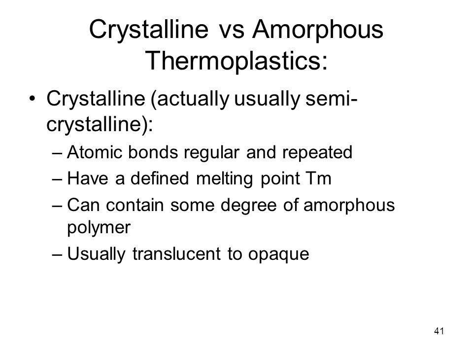 Crystalline vs Amorphous Thermoplastics: