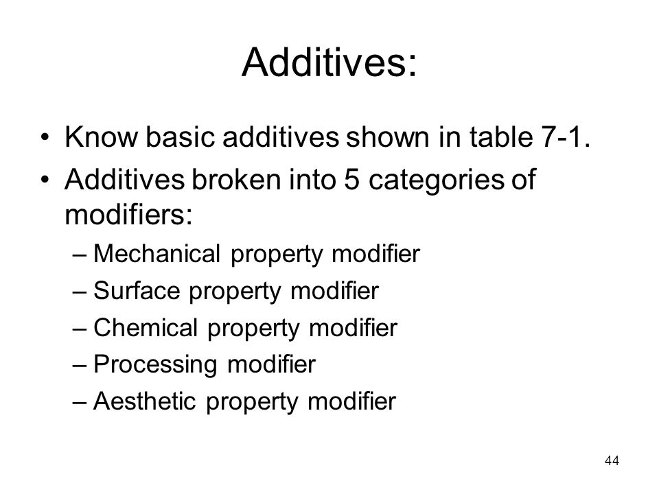 Additives: Know basic additives shown in table 7-1.