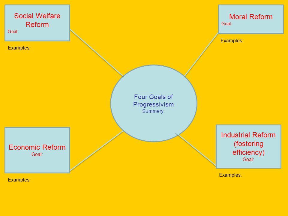 Industrial Reform (fostering efficiency) Economic Reform