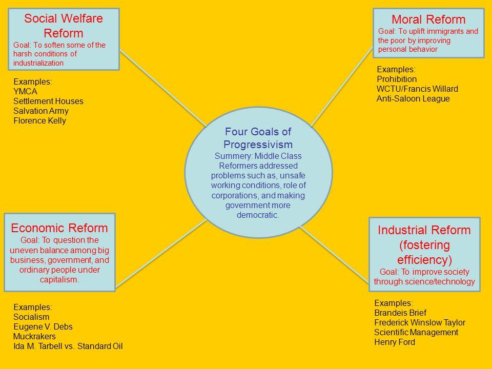 Industrial Reform (fostering efficiency)