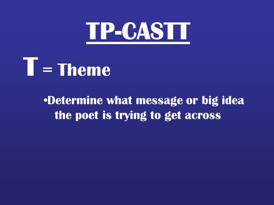 T = Theme TP-CASTT Determine what message or big idea
