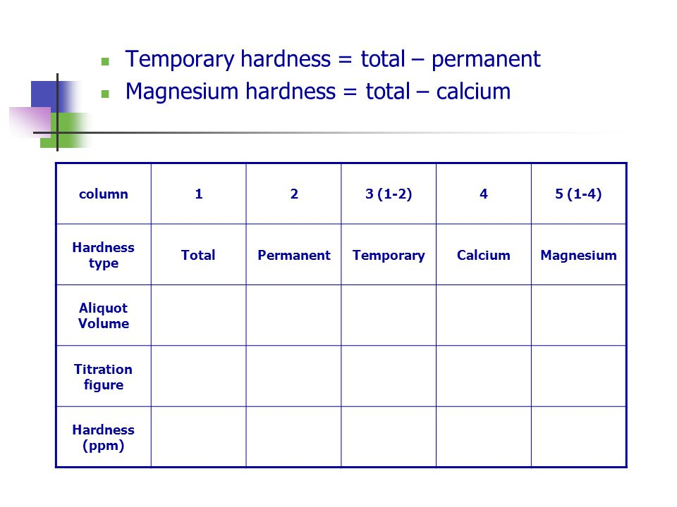 Temporary hardness = total – permanent