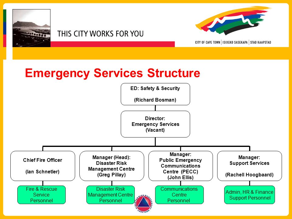 Emergency Services Structure