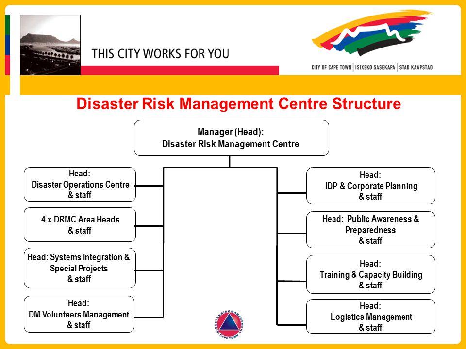 Disaster Risk Management Centre Structure