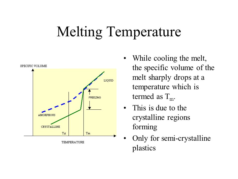Melting Temperature While cooling the melt, the specific volume of the melt sharply drops at a temperature which is termed as Tm.