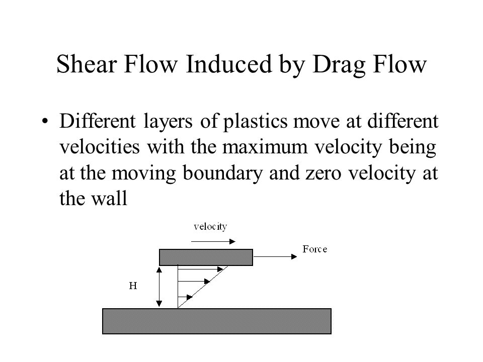 Shear Flow Induced by Drag Flow