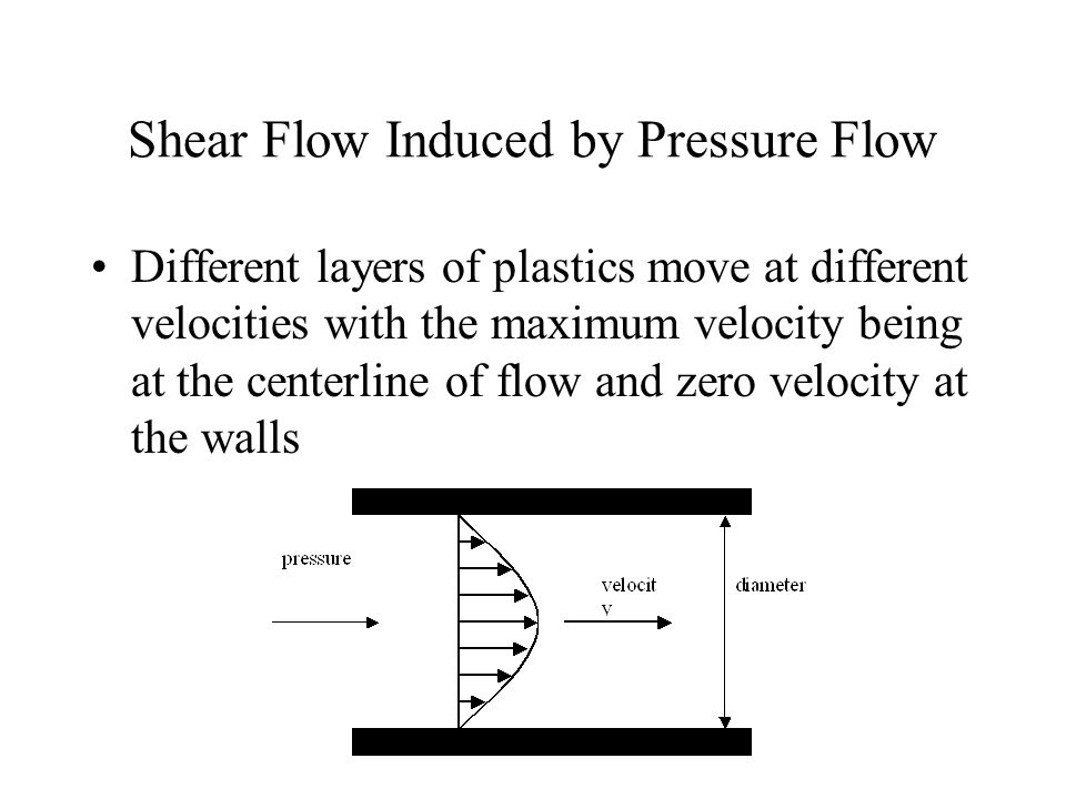 Shear Flow Induced by Pressure Flow
