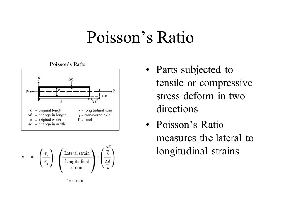Poisson's Ratio Parts subjected to tensile or compressive stress deform in two directions.