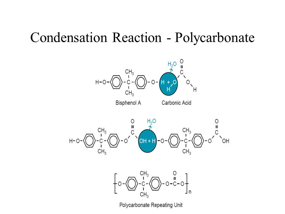 Condensation Reaction - Polycarbonate