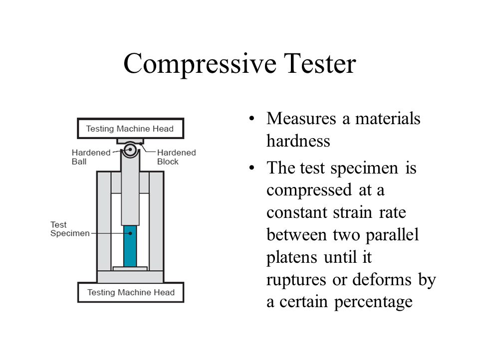 Compressive Tester Measures a materials hardness