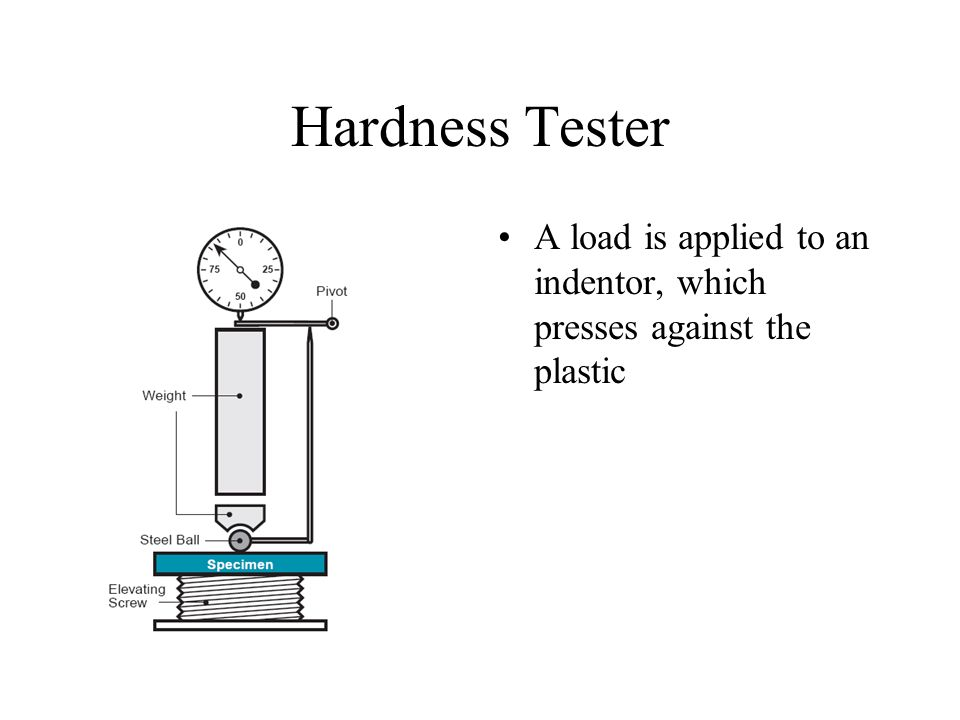 Hardness Tester A load is applied to an indentor, which presses against the plastic