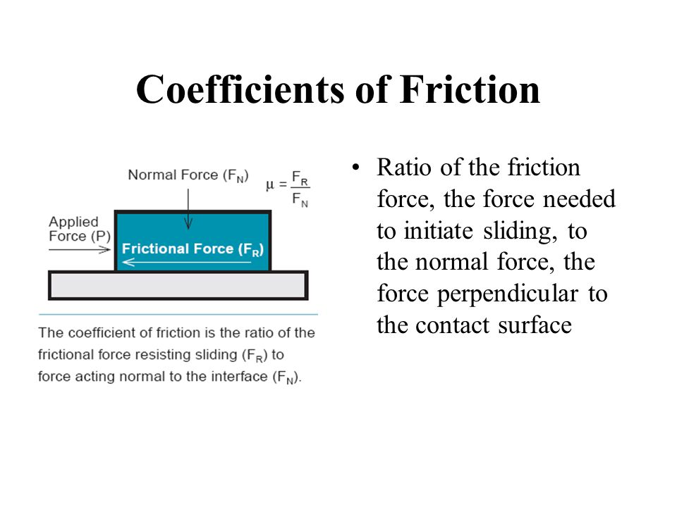 Coefficients of Friction