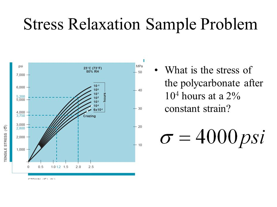 Stress Relaxation Sample Problem