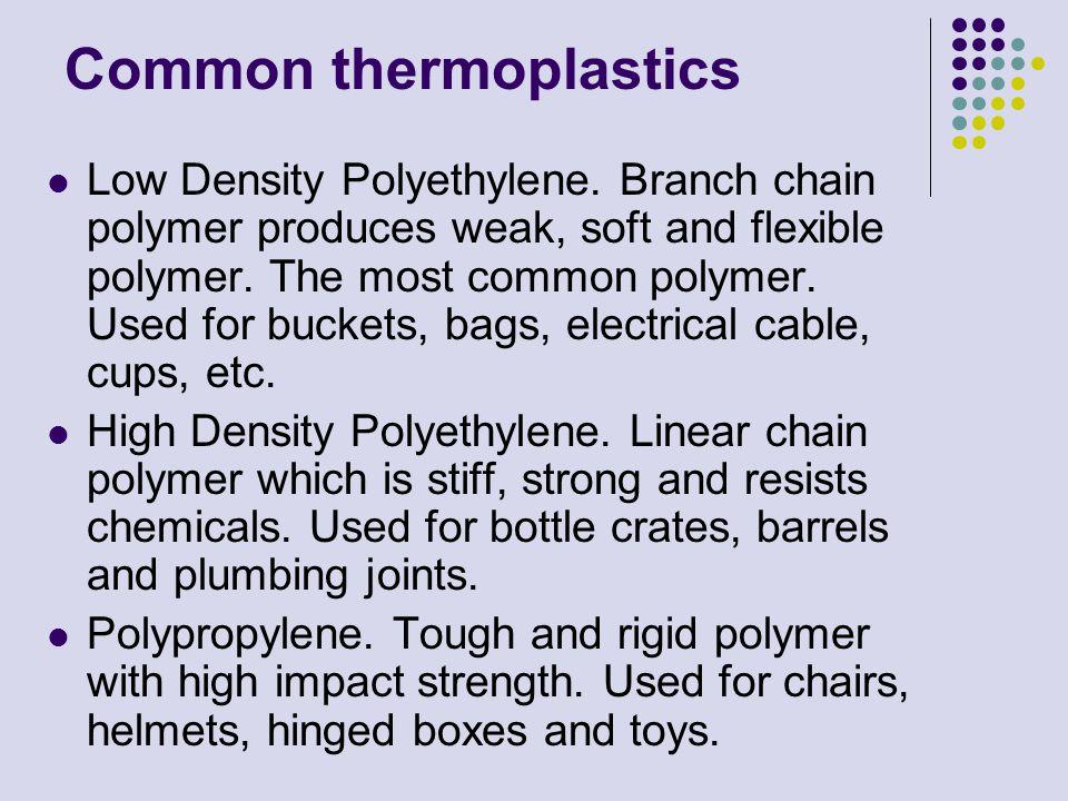 Common thermoplastics