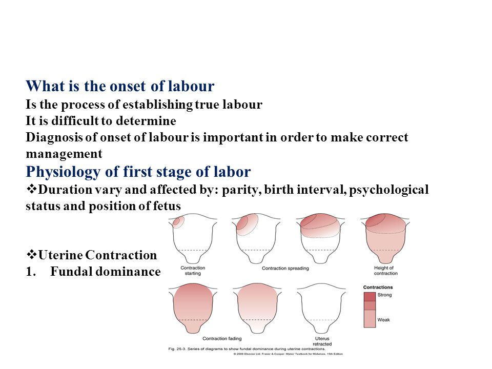 What is the onset of labour