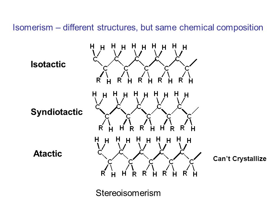 Isomerism – different structures, but same chemical composition