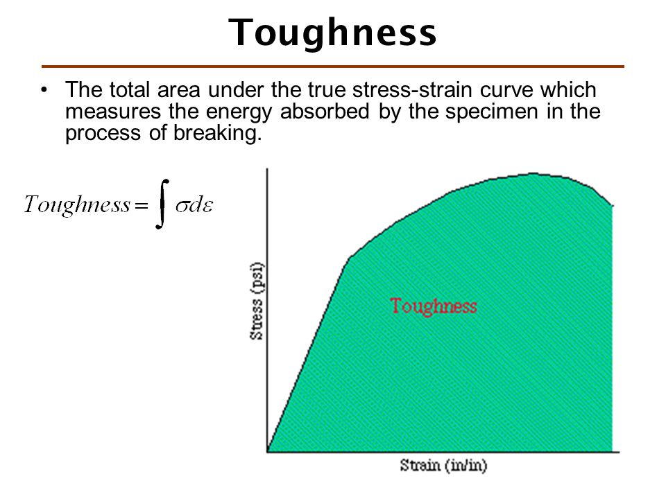 Toughness The total area under the true stress-strain curve which measures the energy absorbed by the specimen in the process of breaking.