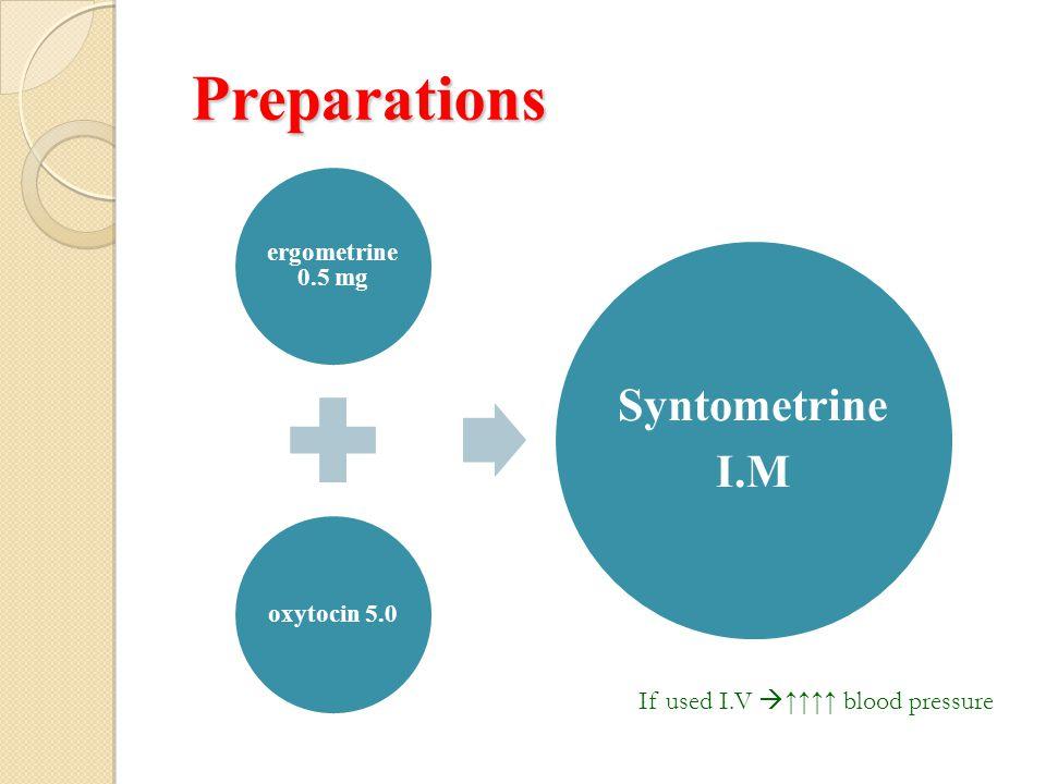 Preparations If used I.V ↑↑↑↑ blood pressure ergometrine 0.5 mg