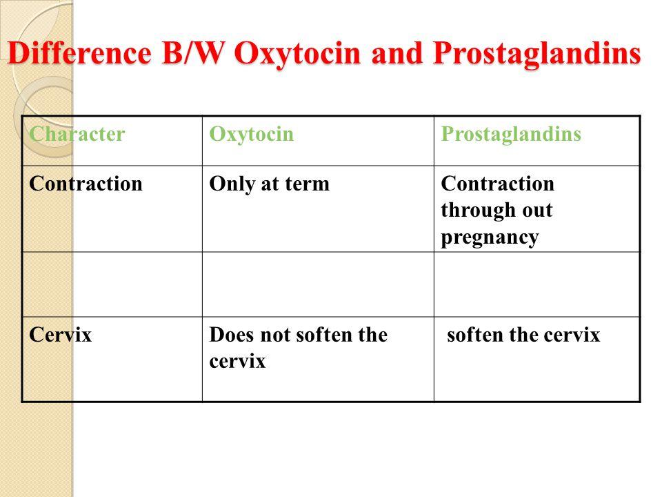 Difference B/W Oxytocin and Prostaglandins