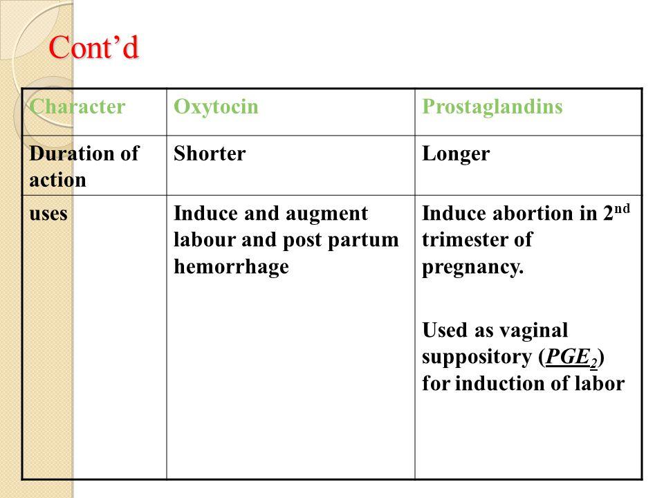 Cont'd Prostaglandins Oxytocin Character Longer Shorter