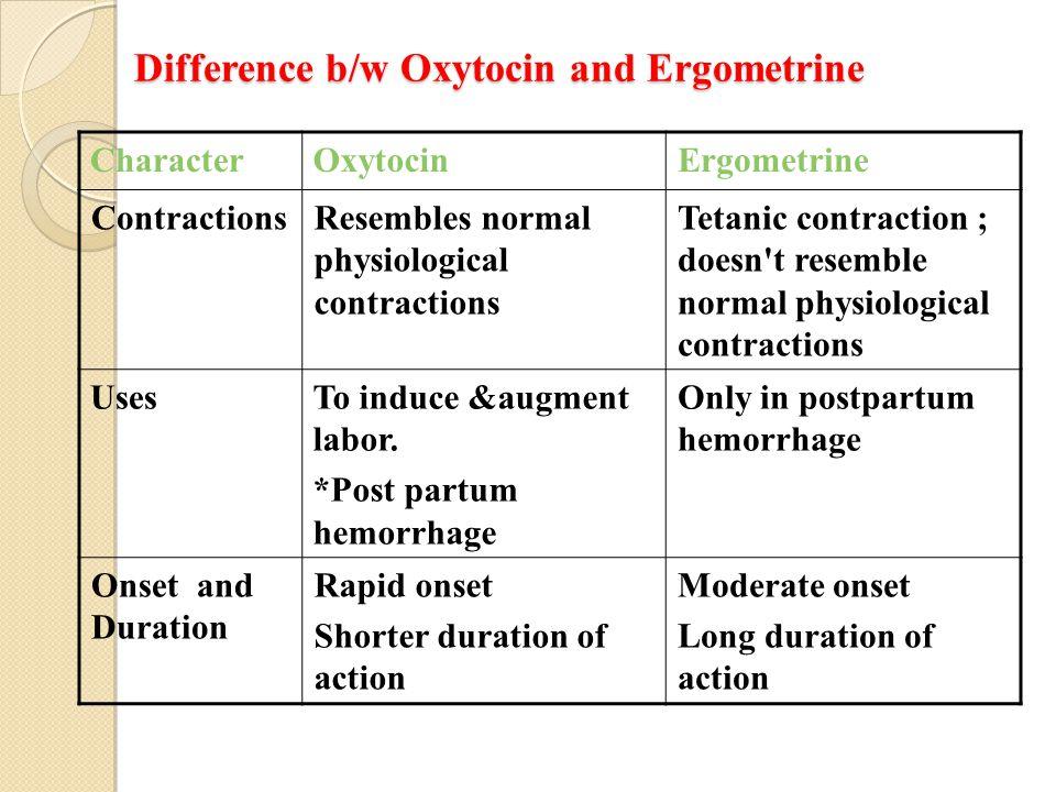 Difference b/w Oxytocin and Ergometrine