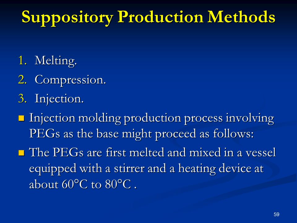 Suppository Production Methods